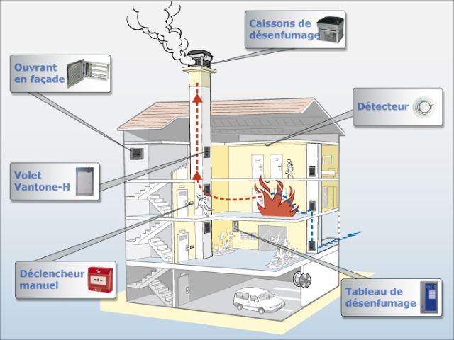 alarmes intrusion et incendie extincteur sarthe absi. Black Bedroom Furniture Sets. Home Design Ideas